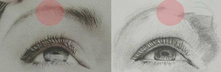 초상화그리는법