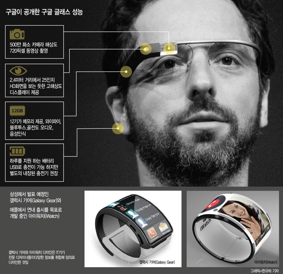 출처 : http://www.bizwatch.co.kr/?mod=info_view&uid=234