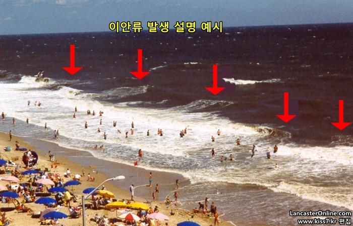 사진: 이안류의 예시 사진. 기상청 홈페이지에서는 이안류 예보를 미리 확인할 수 있다. 부산해운대해수욕장 이안류도 미리 알아보고 물에 들어가는 것이 좋겠다. [이안류 원인과 이안류란 현상]
