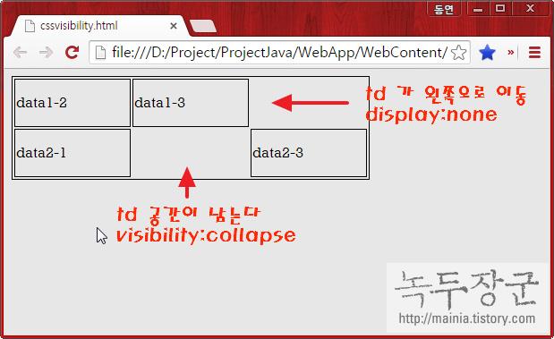 스타일 시트 CSS 태그 요소를 보이게 하거나 숨기는 visibility 속성 알아보기