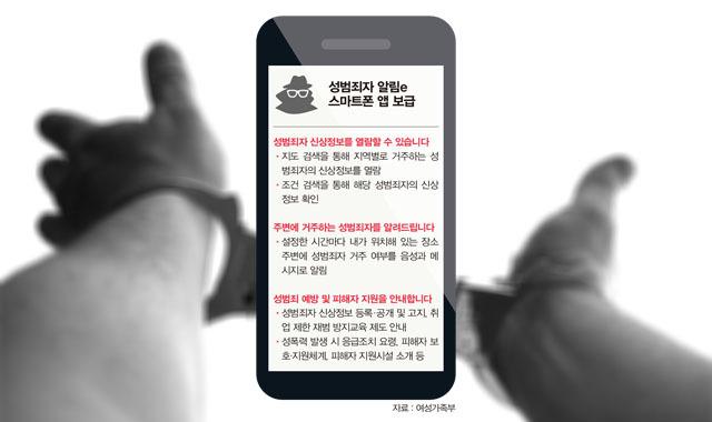 성범죄자 알림 앱