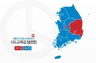 6.4 지방선거 간략 논평