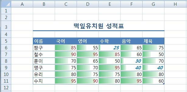 엑셀, Excel, 조건부서식, 셀강조규칙, 상위하위규칙, 데이터막대, 색조, 아이콘집합, 새규칙, 규칙관리, 영역 드래그, 기타 규칙, 직관적, 가독성, 셀서식, 평균초과, 평균미만, 사용자 지정 서식, 규칙지우기, 조건부서식 해제, 선택한 셀의 규칙 지우기, 시트 전체에서 규칙 지우기