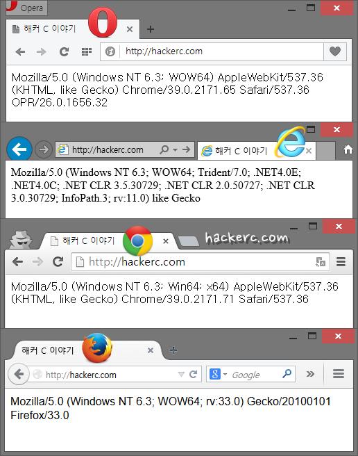 브라우저 확인 스크립트(navigator.userAgent)
