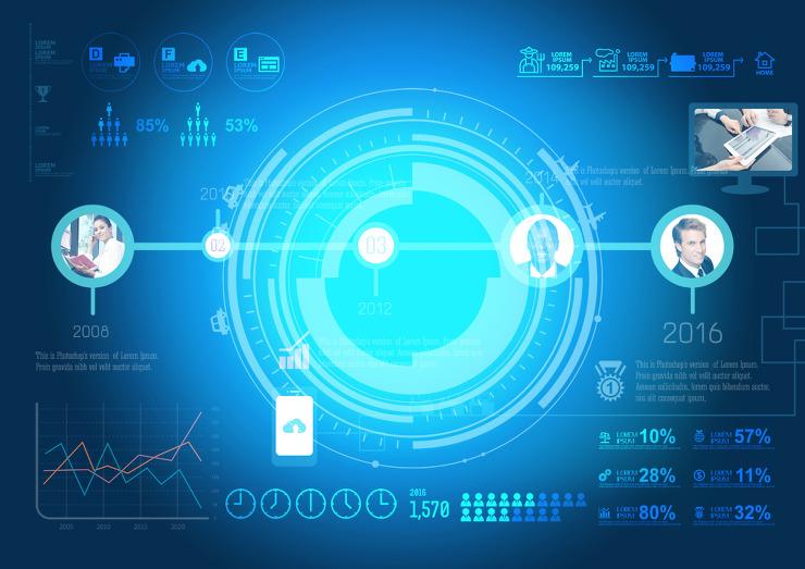 디지털 기술 플랫폼