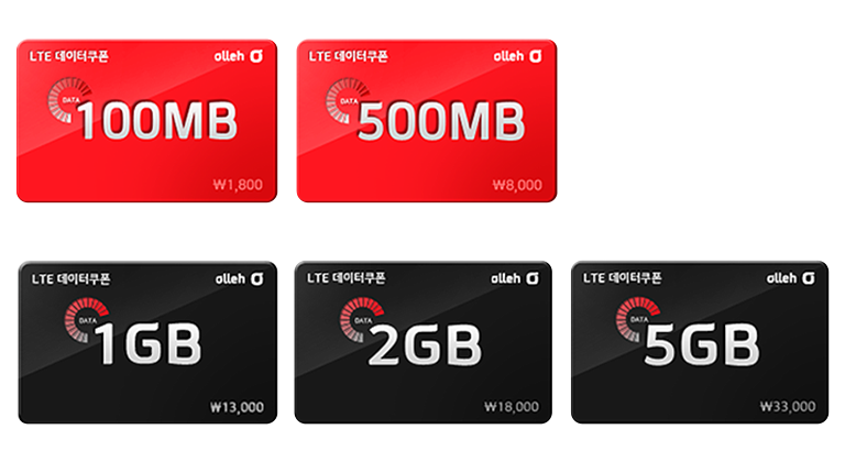 올레 LTE 데이터 쿠폰 종류 및 가격