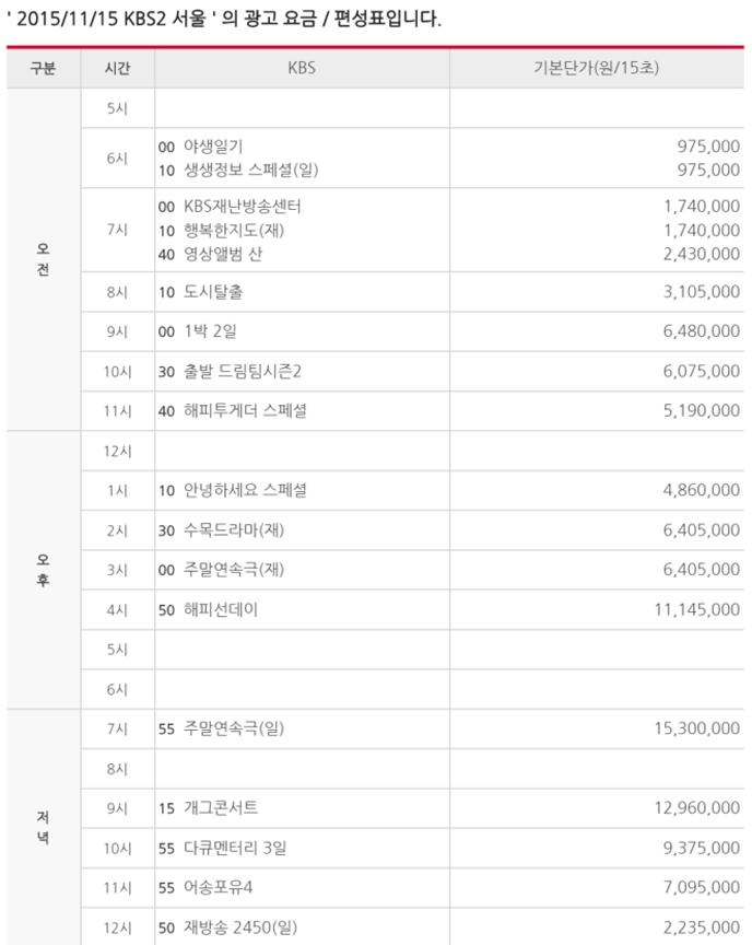 kbs2 서울 광고 요금 편성표