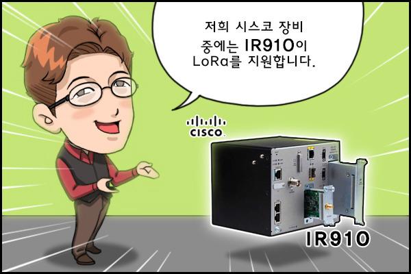 IR910
