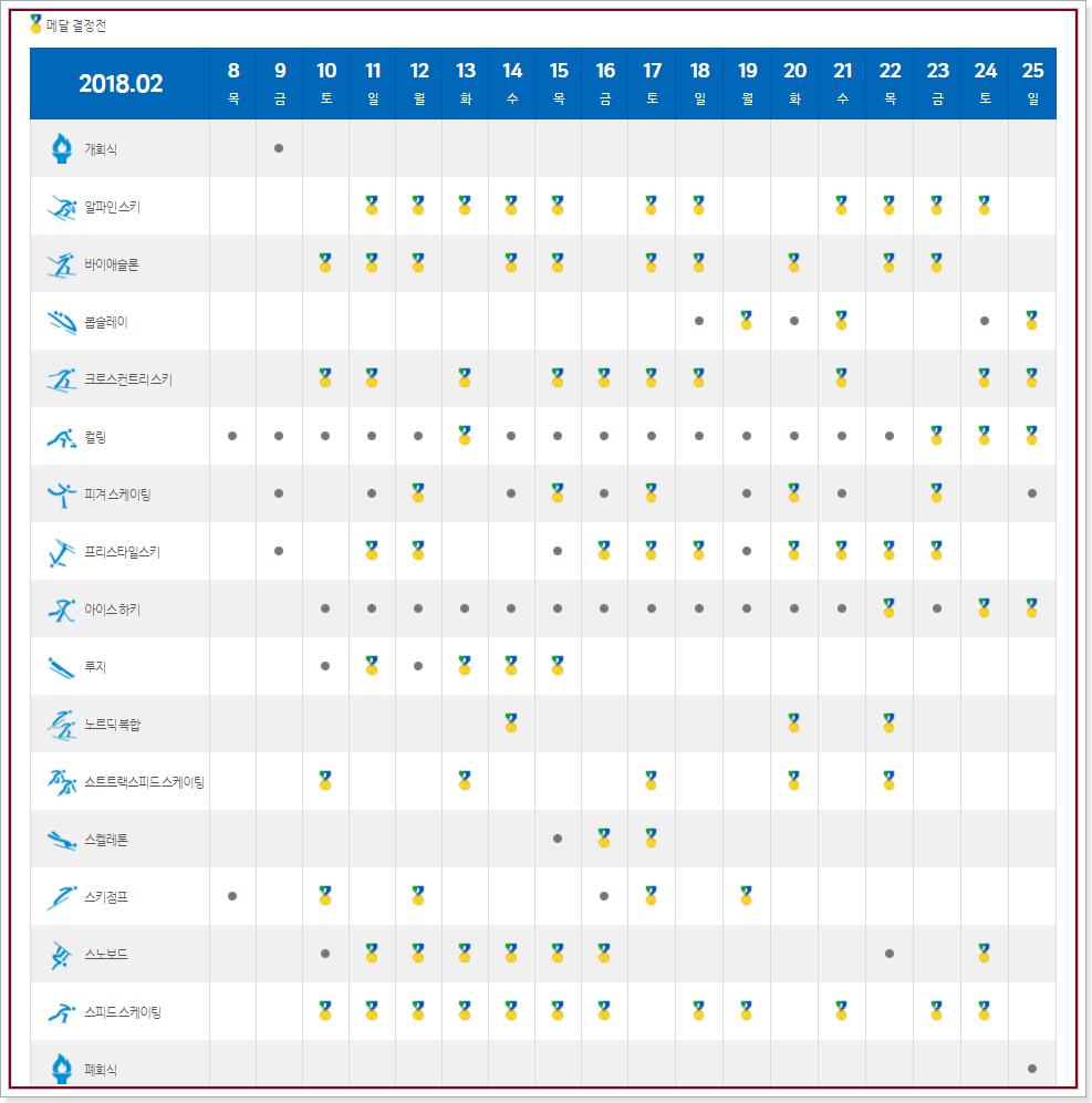 2018 평창올림픽 세부 경기일정