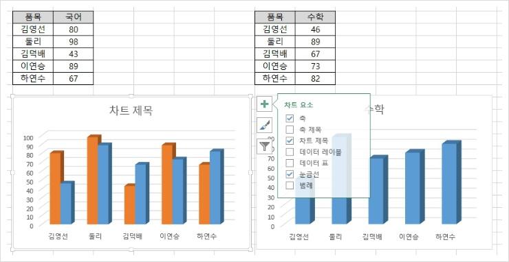 차트 제목 수정