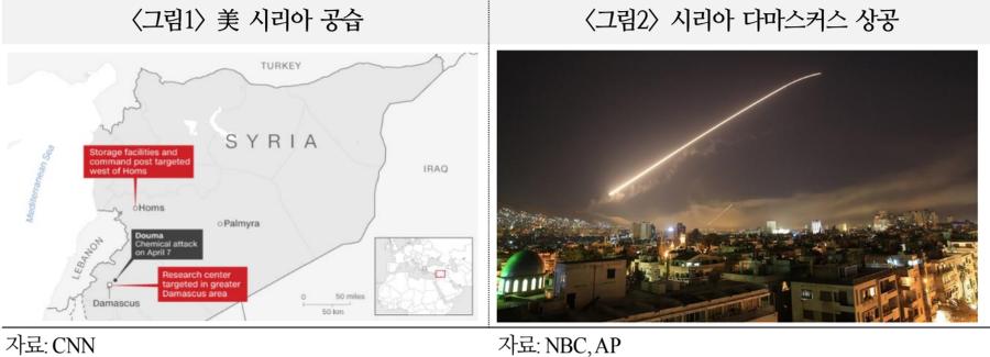 미국, 영국, 프랑스, 러시아, 북한 - 시리아 공습에 대한 몇가지 시각과 분석