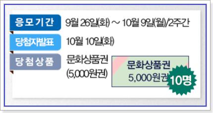 제260회 정책공감 정책퀴즈 경품안내