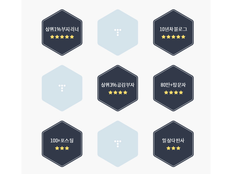 """2017년 """"키스세븐지식"""" 블로그 결산"""