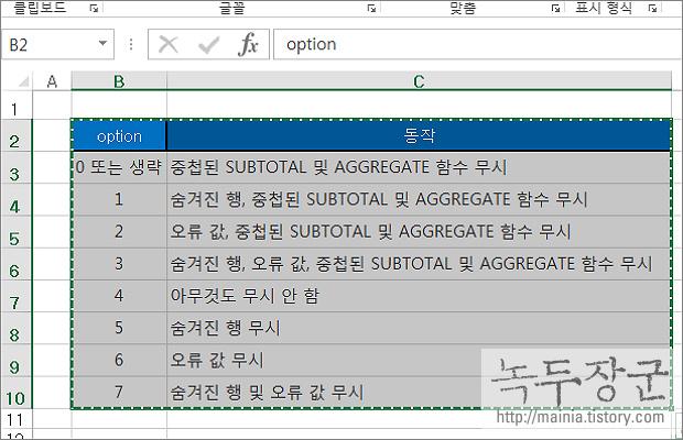 엑셀 Excel 복사한 셀의 열 너비 유지해서 붙여 넣는 방법